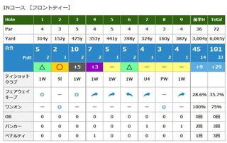 前半ゴルフ.jpg